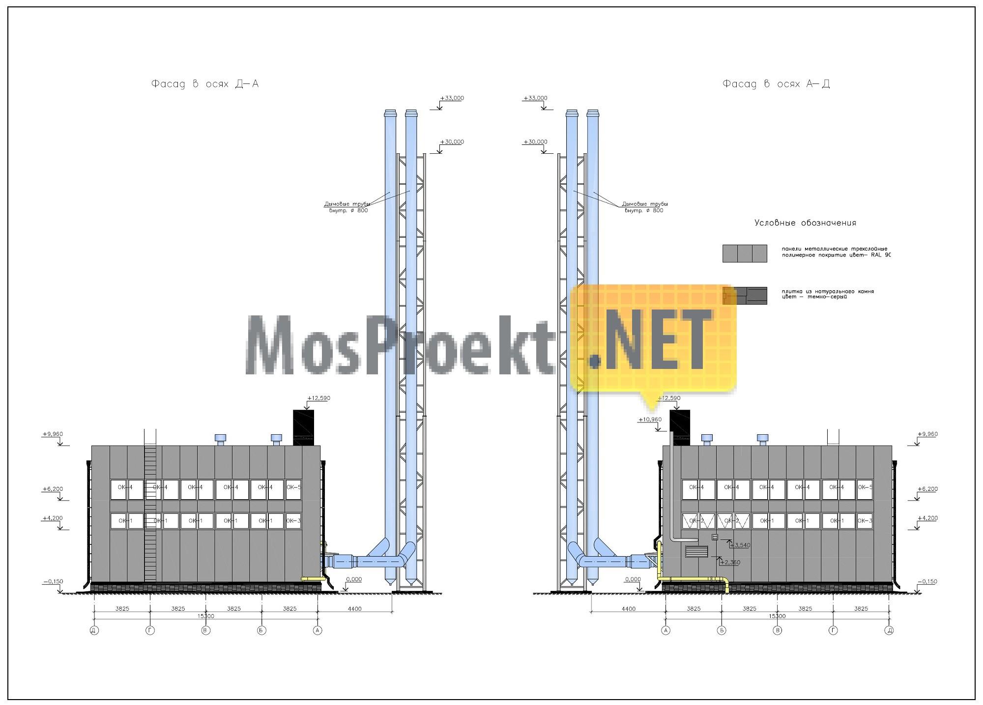 Состав и структура сметной стоимости строительства